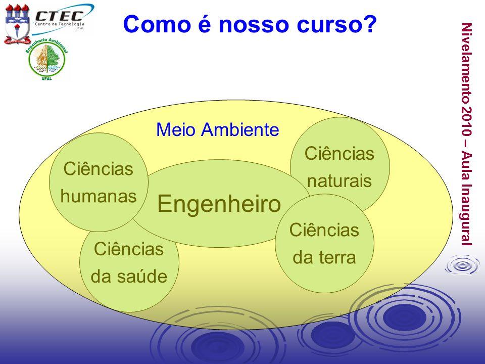 Nivelamento 2010 – Aula Inaugural Ciências naturais Ciências da saúde Engenheiro Ciências humanas Ciências da terra Meio Ambiente Como é nosso curso?