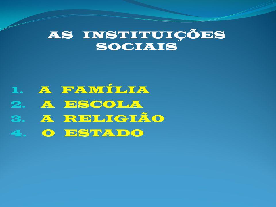 AS INSTITUIÇÕES SOCIAIS 1. A FAMÍLIA 2. A ESCOLA 3. A RELIGIÃO 4. O ESTADO