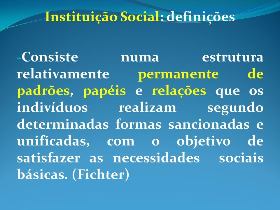Instituição Social: definições - Consiste numa estrutura relativamente permanente de padrões, papéis e relações que os indivíduos realizam segundo det