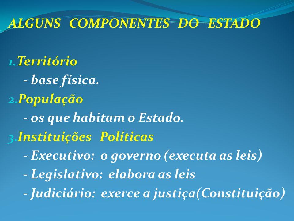 ALGUNS COMPONENTES DO ESTADO 1. Território - base física. 2. População - os que habitam o Estado. 3. Instituições Políticas - Executivo: o governo (ex