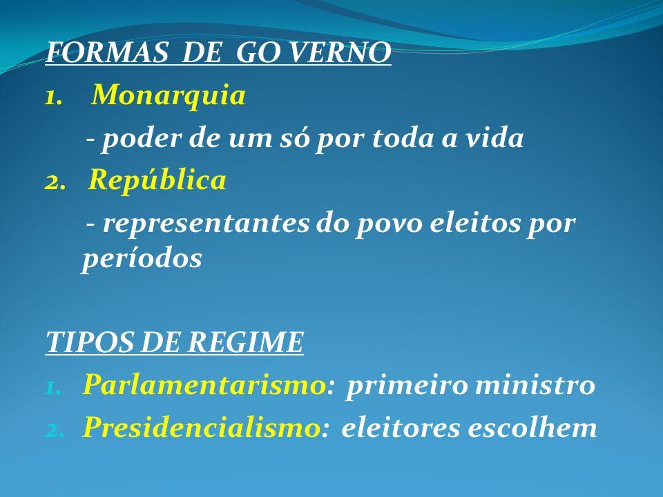 FORMAS DE GO VERNO 1. Monarquia - poder de um só por toda a vida 2. República - representantes do povo eleitos por períodos TIPOS DE REGIME 1. Parlame