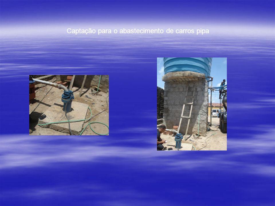 Fontes pontuais de poluição: São as que atingem o aqüífero através de um ponto.