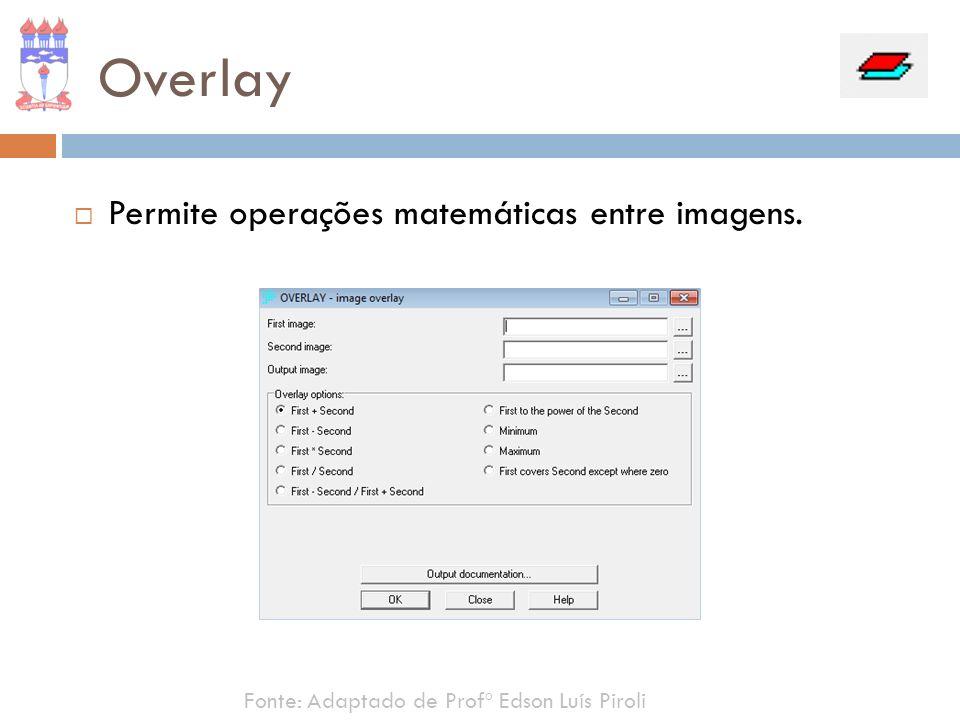 Overlay Permite operações matemáticas entre imagens. Fonte: Adaptado de Profº Edson Luís Piroli