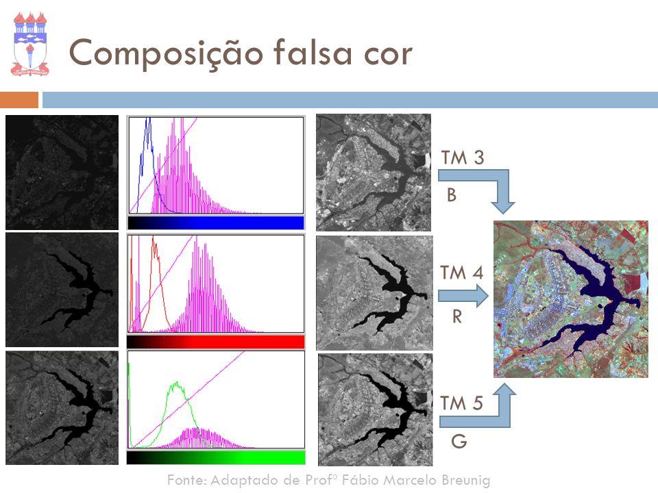 Composição falsa cor Fonte: Adaptado de Profº Fábio Marcelo Breunig TM 3 TM 4 TM 5 B R G