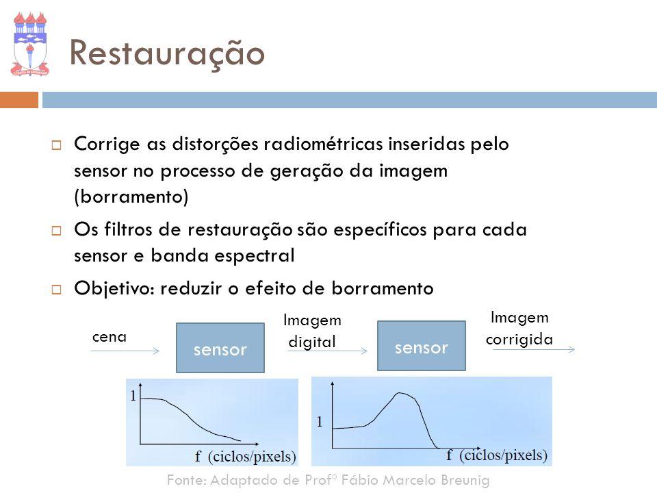Restauração Fonte: Adaptado de Profº Fábio Marcelo Breunig Corrige as distorções radiométricas inseridas pelo sensor no processo de geração da imagem