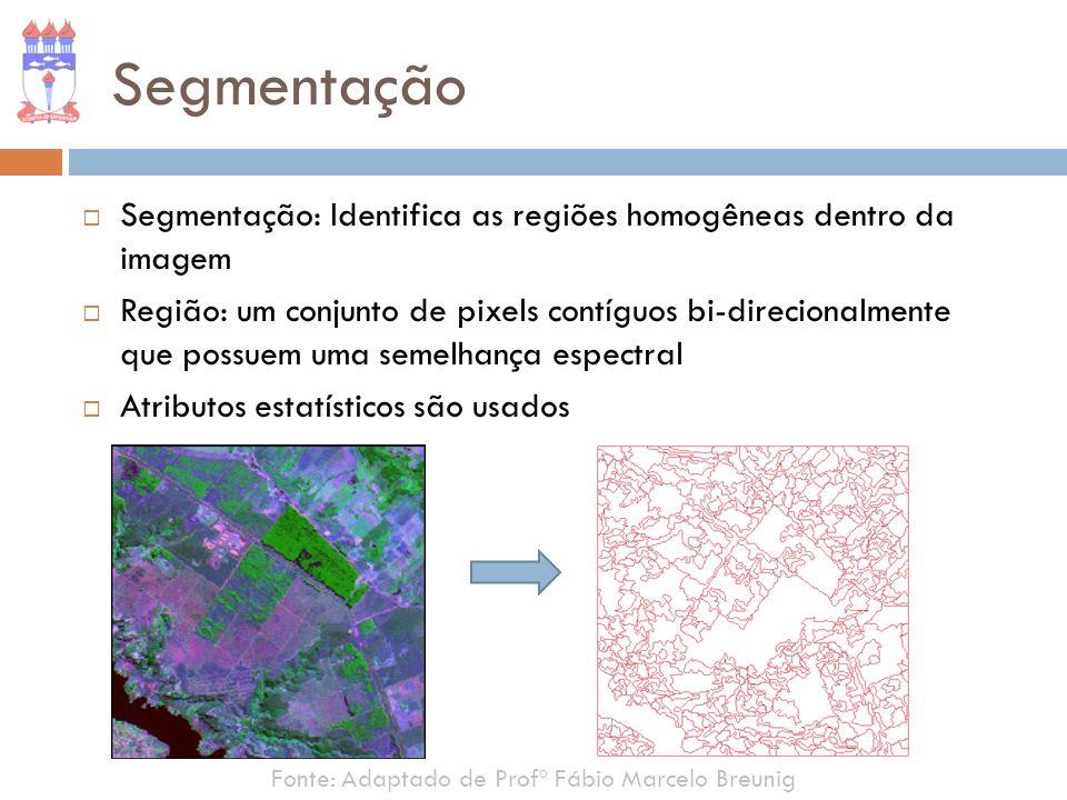 Segmentação Fonte: Adaptado de Profº Fábio Marcelo Breunig Segmentação: Identifica as regiões homogêneas dentro da imagem Região: um conjunto de pixel