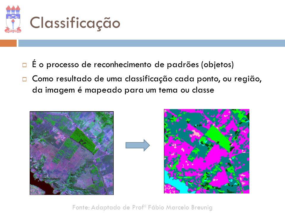 Classificação Fonte: Adaptado de Profº Fábio Marcelo Breunig É o processo de reconhecimento de padrões (objetos) Como resultado de uma classificação c