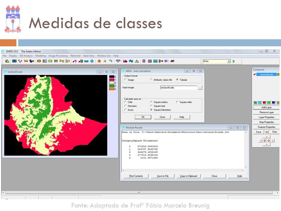 Medidas de classes Fonte: Adaptado de Profº Fábio Marcelo Breunig