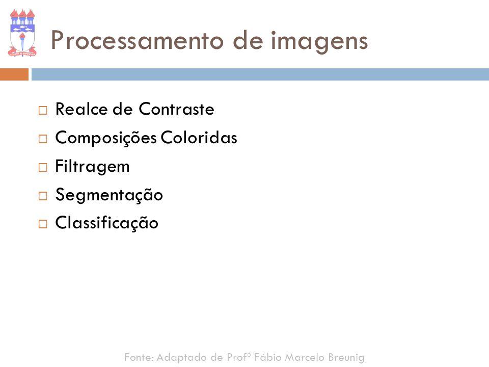 Processamento de imagens Realce de Contraste Composições Coloridas Filtragem Segmentação Classificação Fonte: Adaptado de Profº Fábio Marcelo Breunig