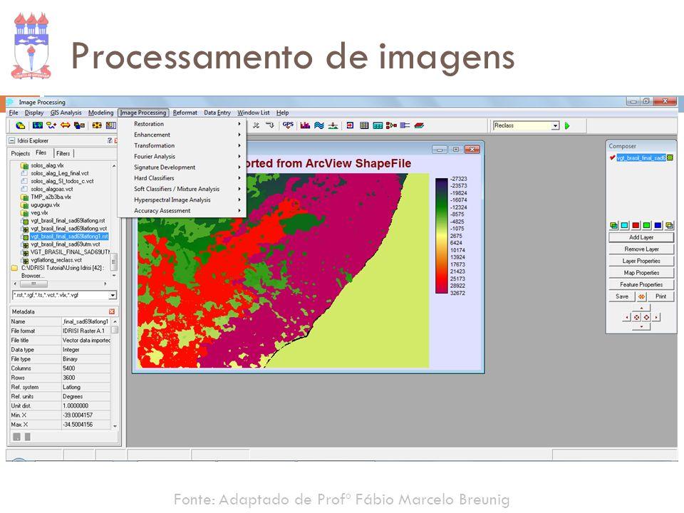 Processamento de imagens Fonte: Adaptado de Profº Fábio Marcelo Breunig