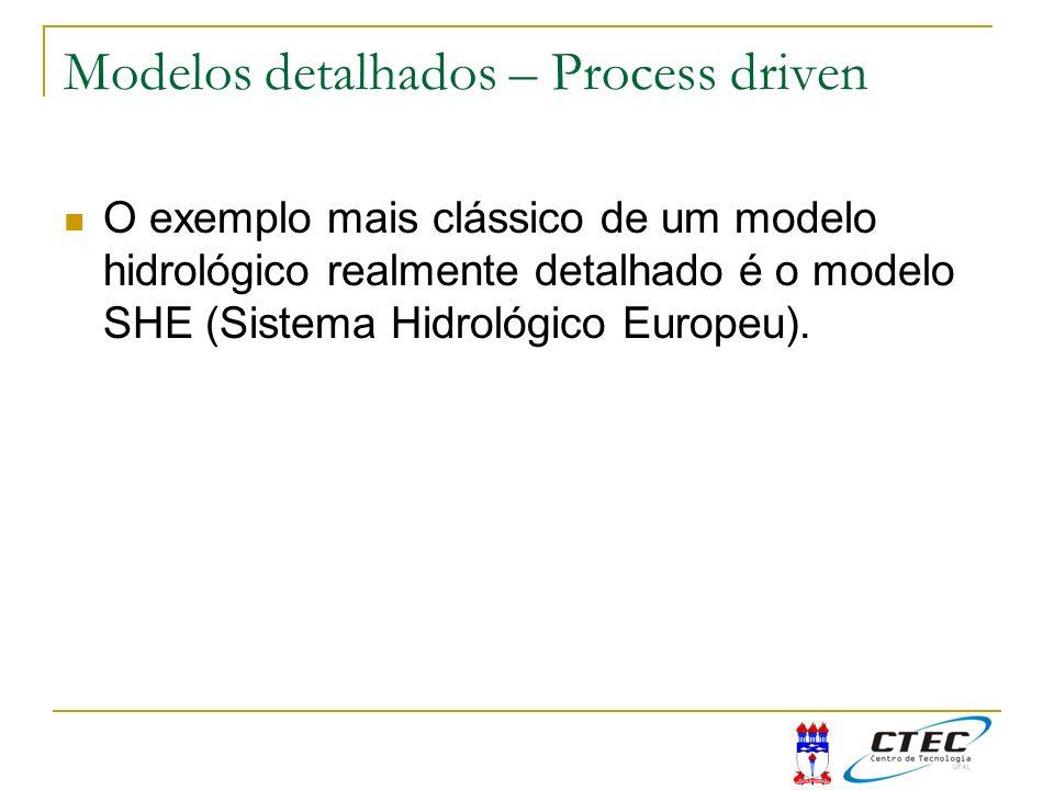 Modelos detalhados – Process driven O exemplo mais clássico de um modelo hidrológico realmente detalhado é o modelo SHE (Sistema Hidrológico Europeu).