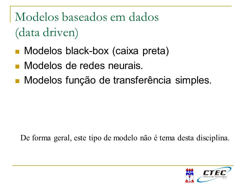 Modelos baseados em dados (data driven) Modelos black-box (caixa preta) Modelos de redes neurais. Modelos função de transferência simples. De forma ge