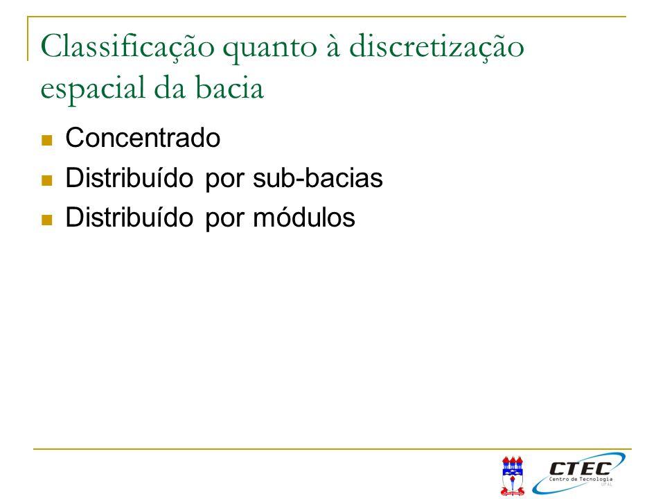 Classificação quanto à discretização espacial da bacia Concentrado Distribuído por sub-bacias Distribuído por módulos
