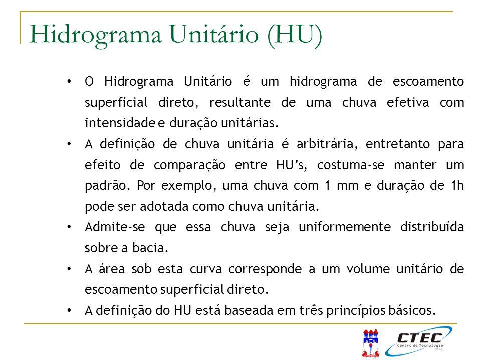 O Hidrograma Unitário é um hidrograma de escoamento superficial direto, resultante de uma chuva efetiva com intensidade e duração unitárias. A definiç