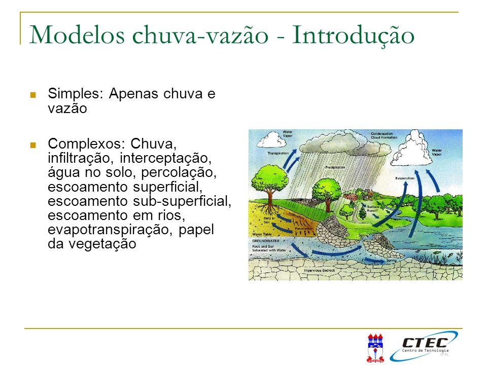 Modelos chuva-vazão - Introdução Simples: Apenas chuva e vazão Complexos: Chuva, infiltração, interceptação, água no solo, percolação, escoamento supe