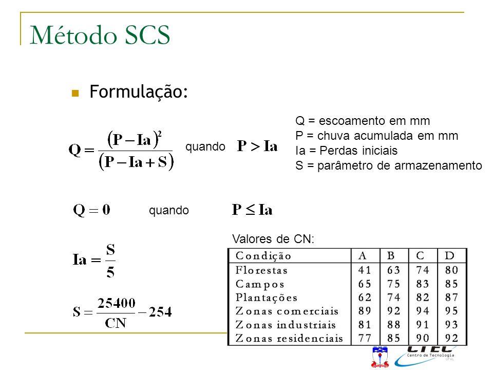 Formulação: quando Q = escoamento em mm P = chuva acumulada em mm Ia = Perdas iniciais S = parâmetro de armazenamento Valores de CN: Método SCS