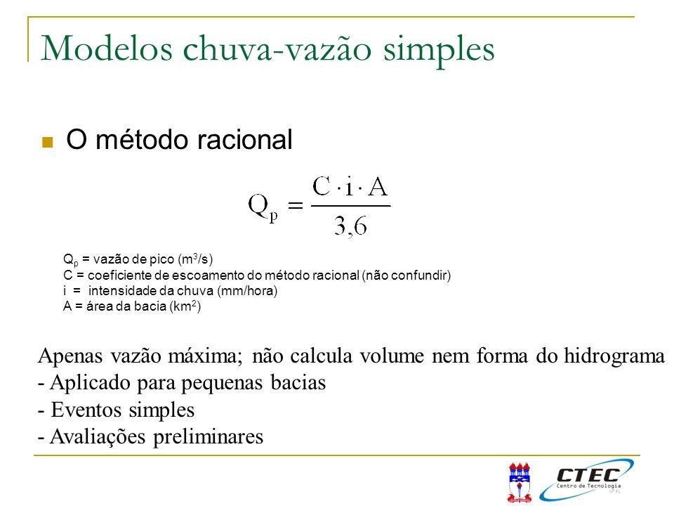 Modelos chuva-vazão simples O método racional Q p = vazão de pico (m 3 /s) C = coeficiente de escoamento do método racional (não confundir) i = intens