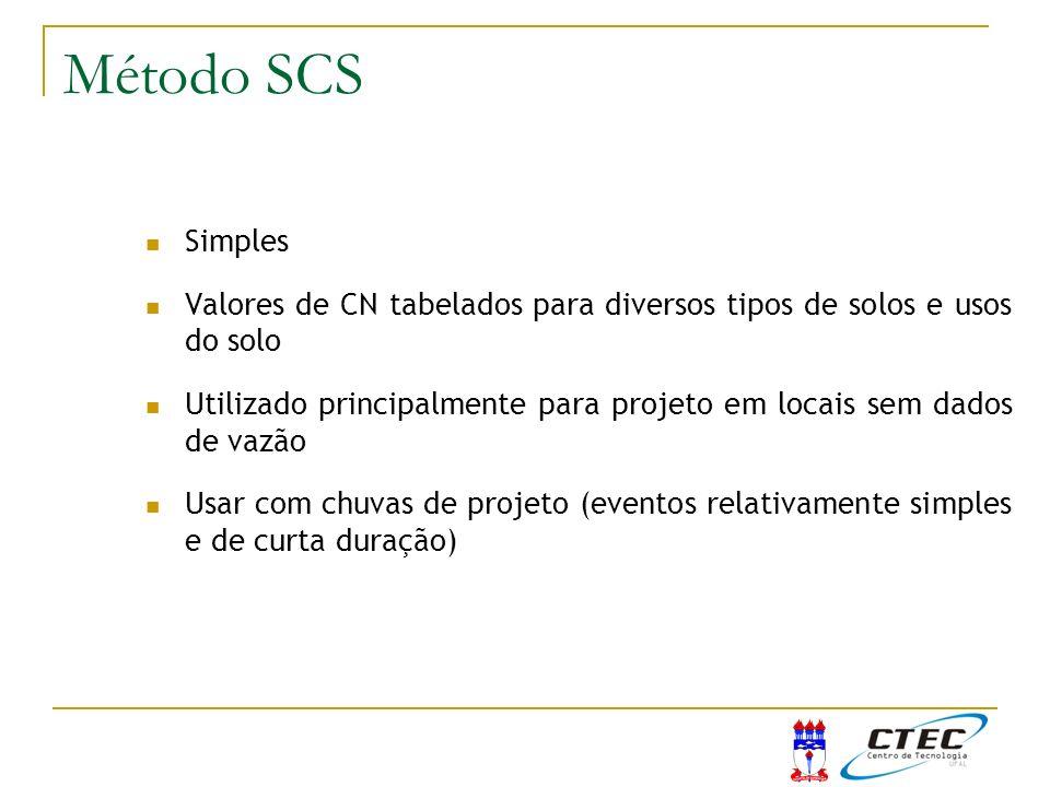 Simples Valores de CN tabelados para diversos tipos de solos e usos do solo Utilizado principalmente para projeto em locais sem dados de vazão Usar co