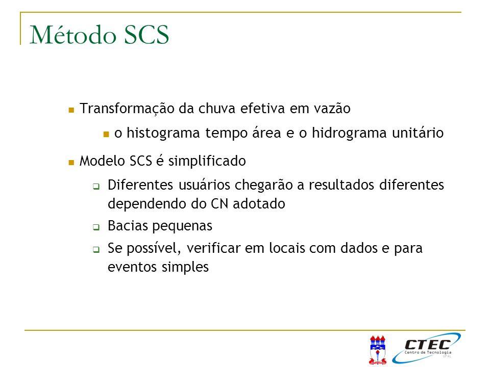 Transformação da chuva efetiva em vazão o histograma tempo área e o hidrograma unitário Modelo SCS é simplificado Diferentes usuários chegarão a resul