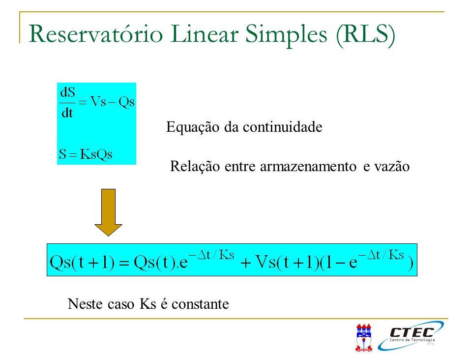 Reservatório Linear Simples (RLS) Equação da continuidade Relação entre armazenamento e vazão Neste caso Ks é constante