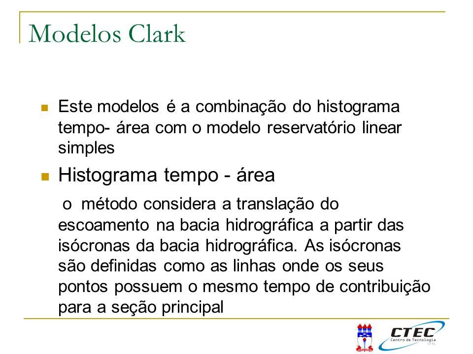 Modelos Clark Este modelos é a combinação do histograma tempo- área com o modelo reservatório linear simples Histograma tempo - área o método consider