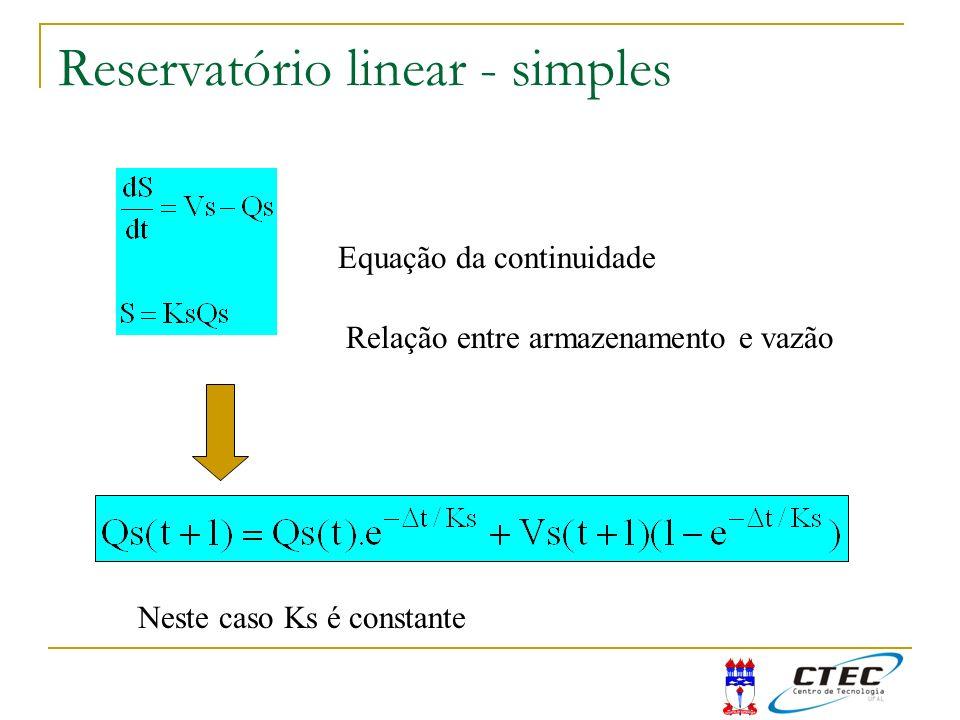 Reservatório linear - simples Equação da continuidade Relação entre armazenamento e vazão Neste caso Ks é constante