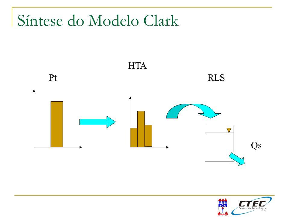 Síntese do Modelo Clark HTA Pt Qs RLS