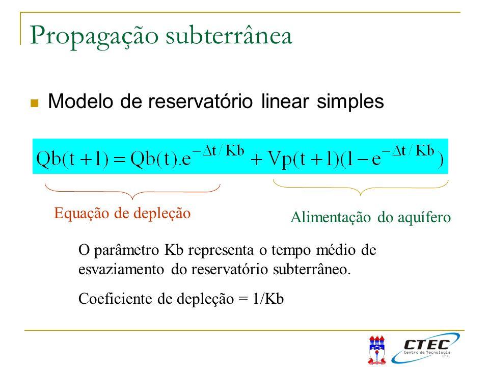 Propagação subterrânea Modelo de reservatório linear simples O parâmetro Kb representa o tempo médio de esvaziamento do reservatório subterrâneo. Coef