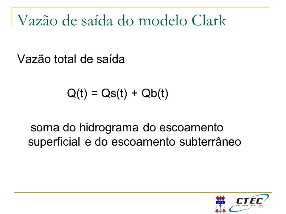 Vazão de saída do modelo Clark Vazão total de saída Q(t) = Qs(t) + Qb(t) soma do hidrograma do escoamento superficial e do escoamento subterrâneo