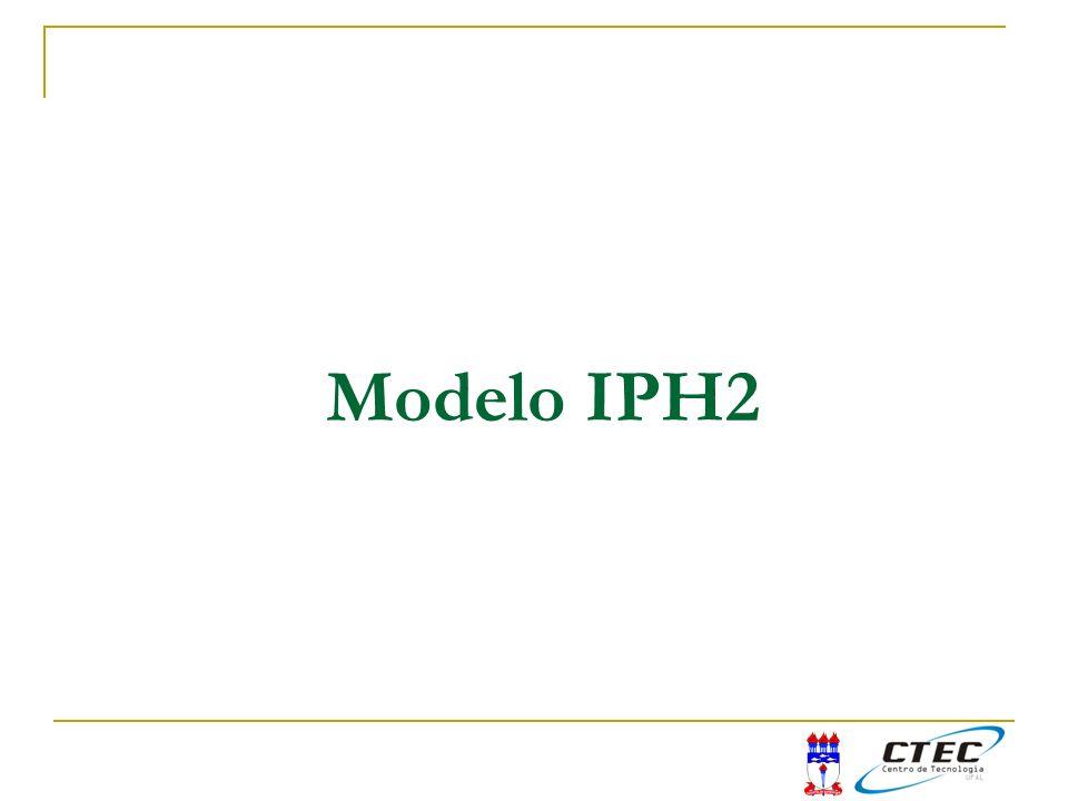 Modelo IPH2
