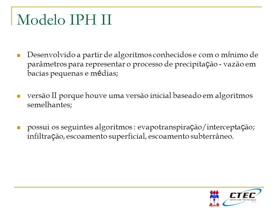 Modelo IPH II Desenvolvido a partir de algoritmos conhecidos e com o m í nimo de parâmetros para representar o processo de precipita ç ão - vazão em b