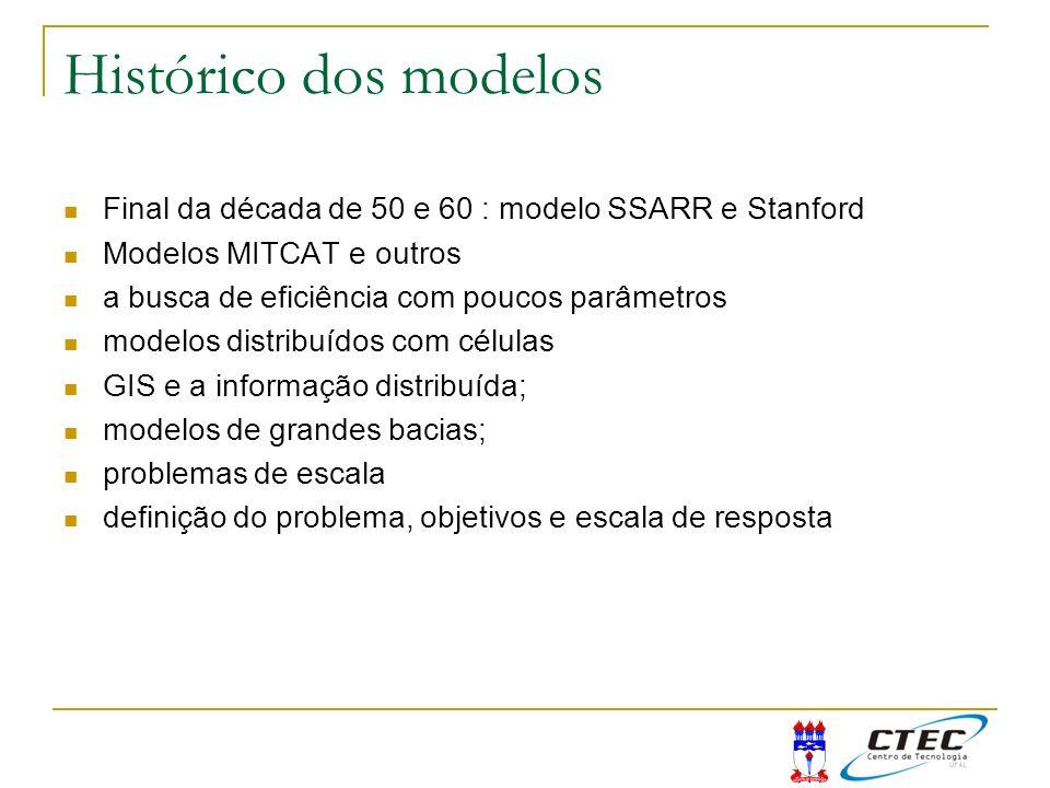 Histórico dos modelos Final da década de 50 e 60 : modelo SSARR e Stanford Modelos MITCAT e outros a busca de eficiência com poucos parâmetros modelos