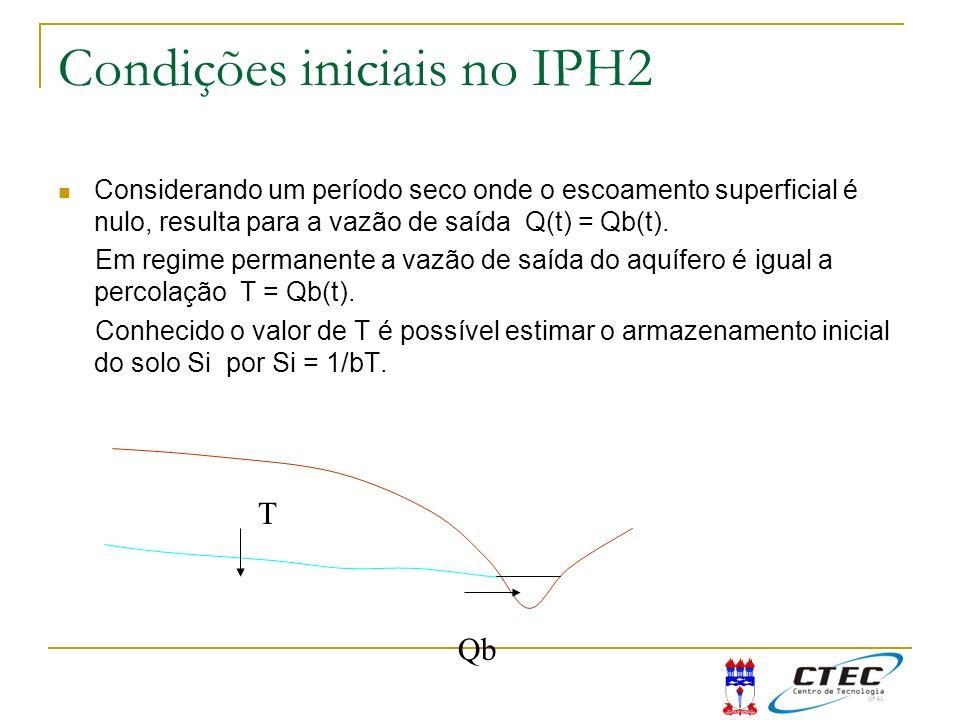 Condições iniciais no IPH2 Considerando um período seco onde o escoamento superficial é nulo, resulta para a vazão de saída Q(t) = Qb(t). Em regime pe