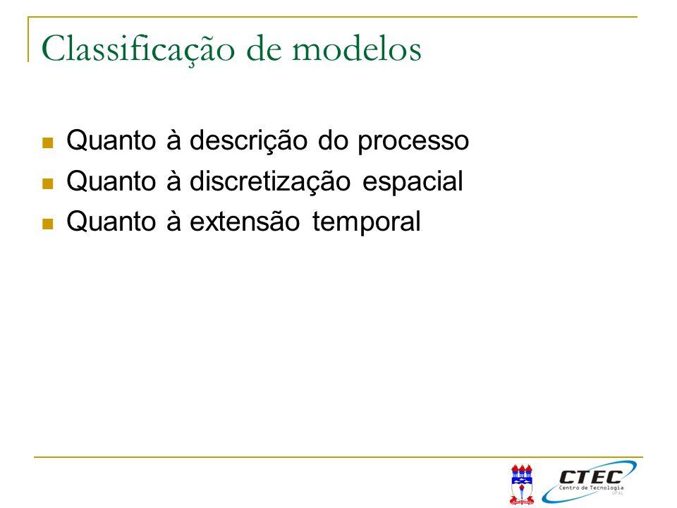 Classificação de modelos Quanto à descrição do processo Quanto à discretização espacial Quanto à extensão temporal