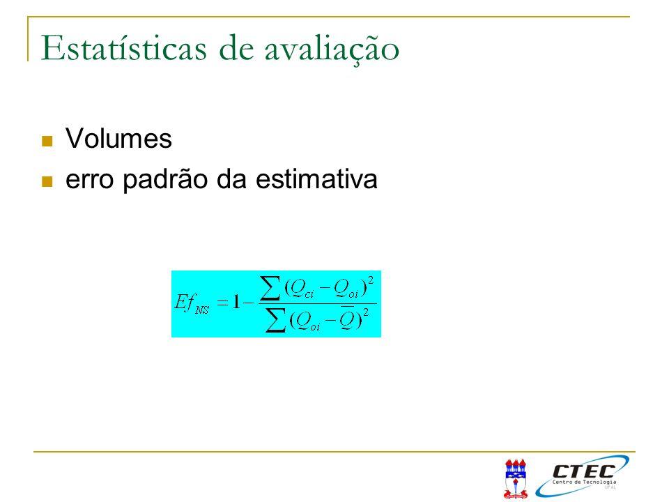 Estatísticas de avaliação Volumes erro padrão da estimativa