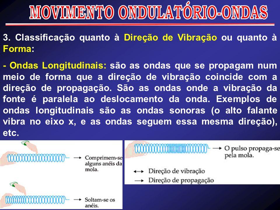 3. Classificação quanto à Direção de Vibração ou quanto à Forma: - Ondas Longitudinais: são as ondas que se propagam num meio de forma que a direção d