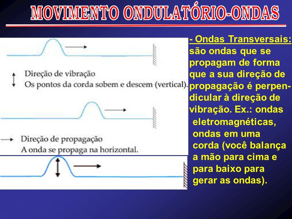 eletromagnéticas, ondas em uma corda (você balança a mão para cima e para baixo para gerar as ondas). - Ondas Transversais: são ondas que se propagam