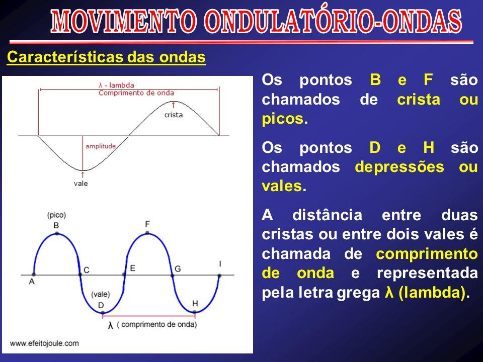 Características das ondas Os pontos B e F são chamados de crista ou picos. Os pontos D e H são chamados depressões ou vales. A distância entre duas cr