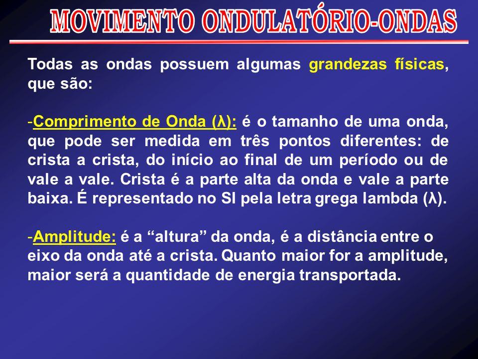 Todas as ondas possuem algumas grandezas físicas, que são: -Comprimento de Onda (λ): é o tamanho de uma onda, que pode ser medida em três pontos difer