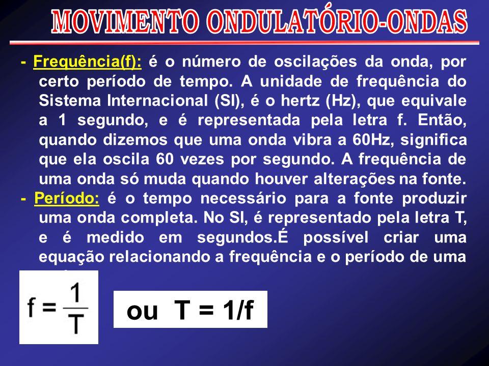 - Frequência(f): é o número de oscilações da onda, por certo período de tempo. A unidade de frequência do Sistema Internacional (SI), é o hertz (Hz),