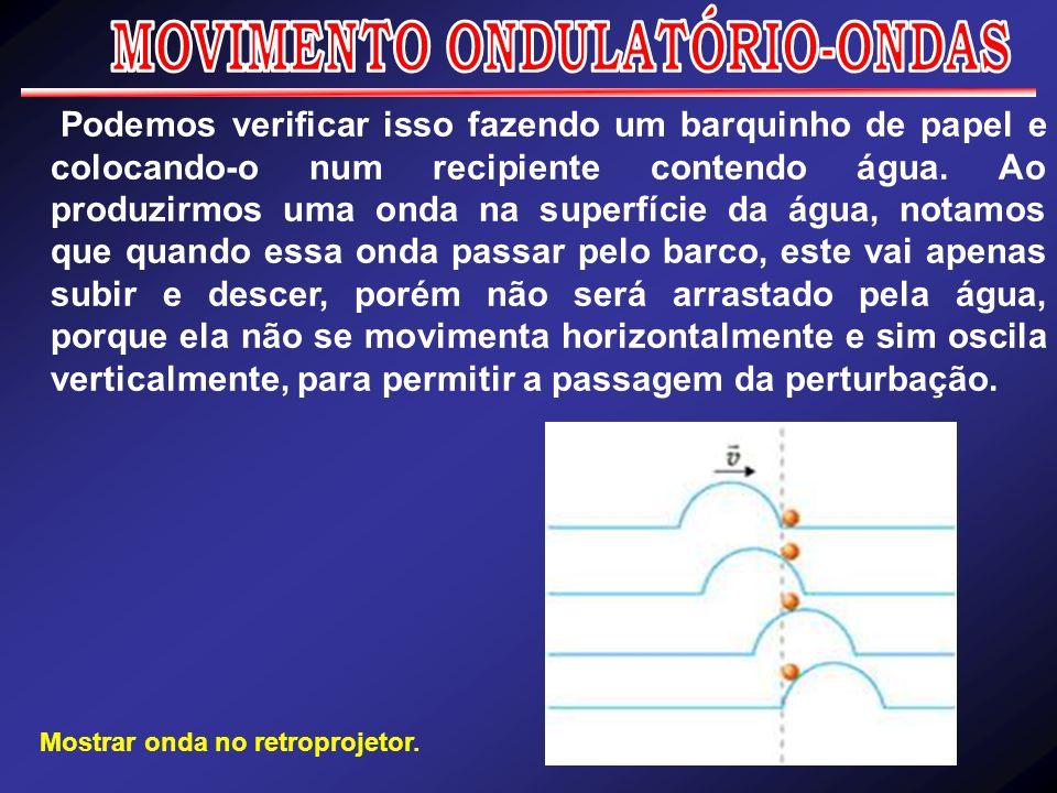 eletromagnéticas, ondas em uma corda (você balança a mão para cima e para baixo para gerar as ondas).