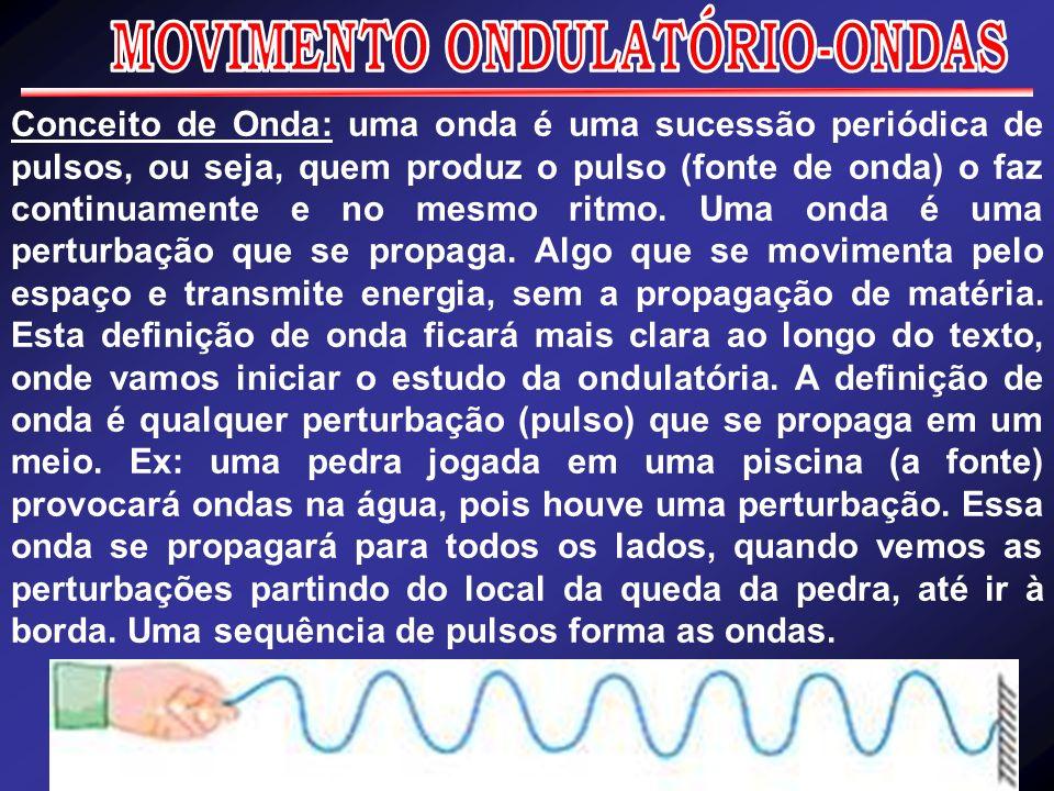 Conceito de Onda: uma onda é uma sucessão periódica de pulsos, ou seja, quem produz o pulso (fonte de onda) o faz continuamente e no mesmo ritmo. Uma