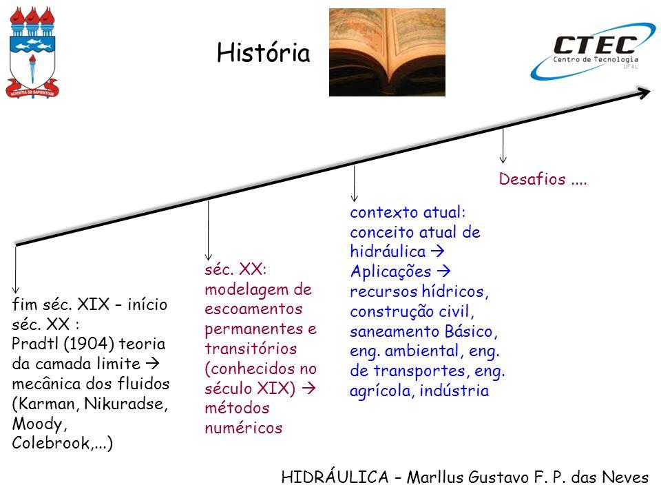 HIDRÁULICA – Marllus Gustavo F. P. das Neves História fim séc. XIX – início séc. XX : Pradtl (1904) teoria da camada limite mecânica dos fluidos (Karm