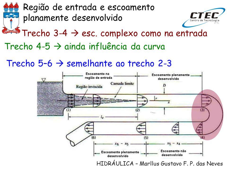 HIDRÁULICA – Marllus Gustavo F. P. das Neves Região de entrada e escoamento planamente desenvolvido Trecho 3-4 esc. complexo como na entrada Trecho 4-