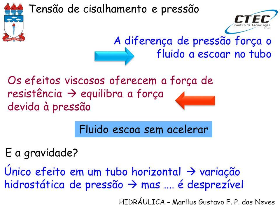 HIDRÁULICA – Marllus Gustavo F. P. das Neves Tensão de cisalhamento e pressão Único efeito em um tubo horizontal variação hidrostática de pressão mas.