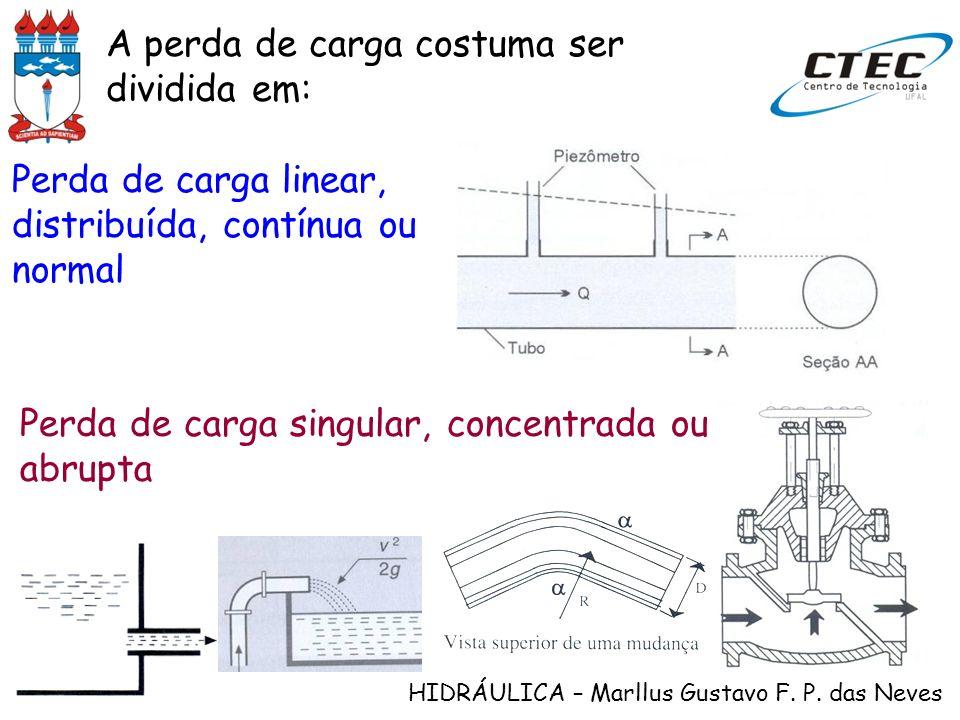 HIDRÁULICA – Marllus Gustavo F. P. das Neves Perda de carga linear, distribuída, contínua ou normal A perda de carga costuma ser dividida em: Perda de
