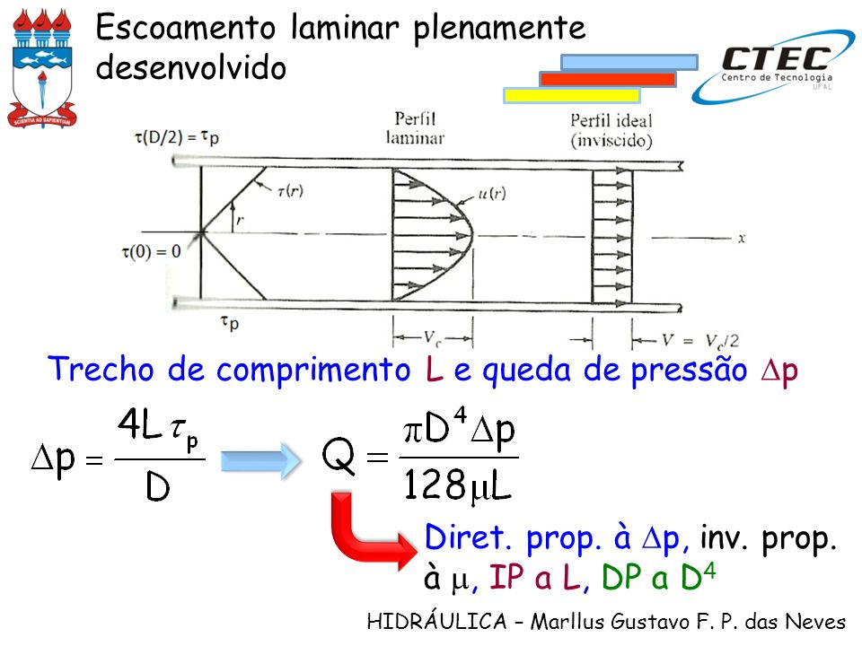HIDRÁULICA – Marllus Gustavo F. P. das Neves Trecho de comprimento L e queda de pressão p Diret. prop. à p, inv. prop. à, IP a L, DP a D 4 Escoamento