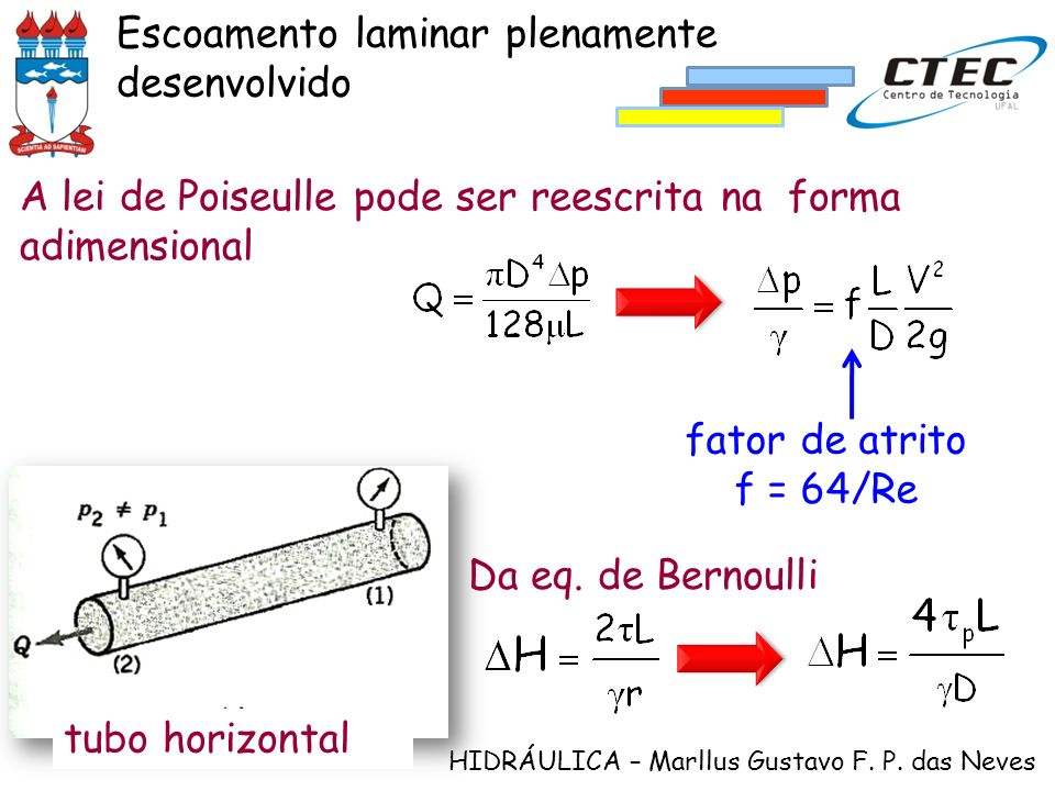 HIDRÁULICA – Marllus Gustavo F. P. das Neves A lei de Poiseulle pode ser reescrita na forma adimensional fator de atrito f = 64/Re Escoamento laminar