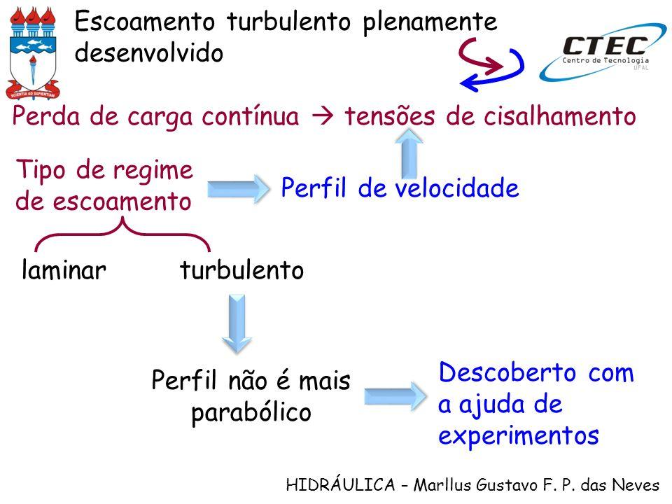 HIDRÁULICA – Marllus Gustavo F. P. das Neves Perda de carga contínua tensões de cisalhamento Perfil de velocidade Tipo de regime de escoamento laminar