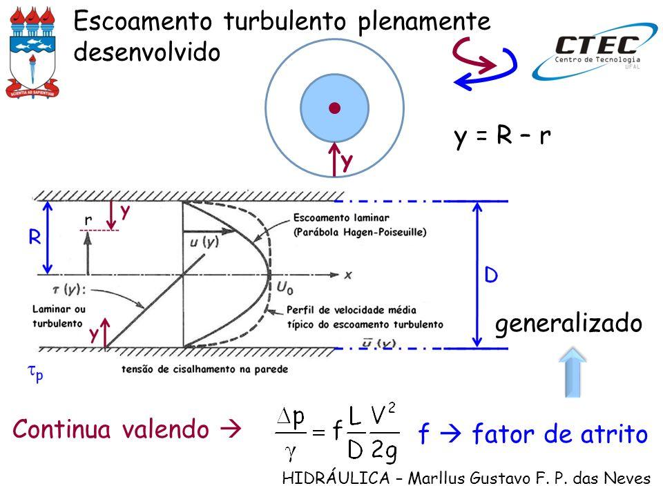 HIDRÁULICA – Marllus Gustavo F. P. das Neves Escoamento turbulento plenamente desenvolvido f fator de atrito y y = R – r Continua valendo generalizado